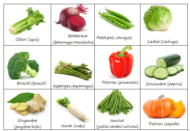 Las verduras en franc s les l gumes en fran ais - Verduras lista de nombres ...