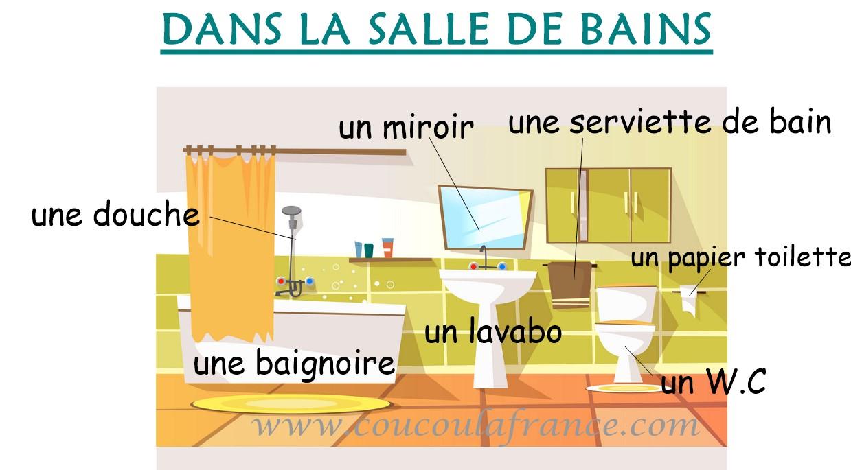 Vocabulario del baño en francés - Dans la Salle de Bain ...